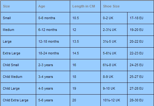 Baby Boy Shoe Size Chart By Age